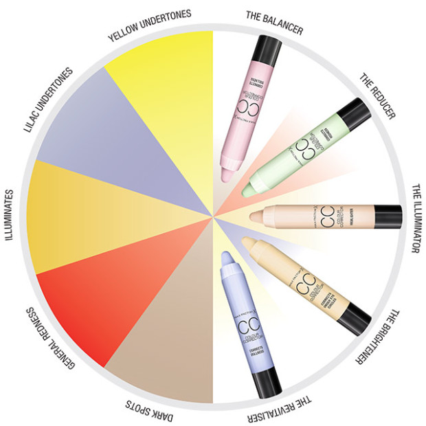 MF-colour-corrector-sticks-wheel-lgn